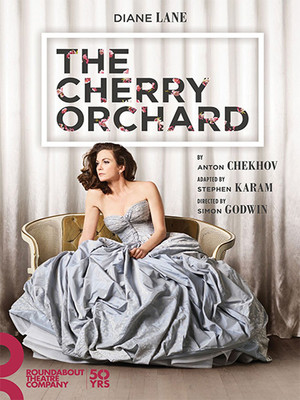 The Cherry Orchard Poster